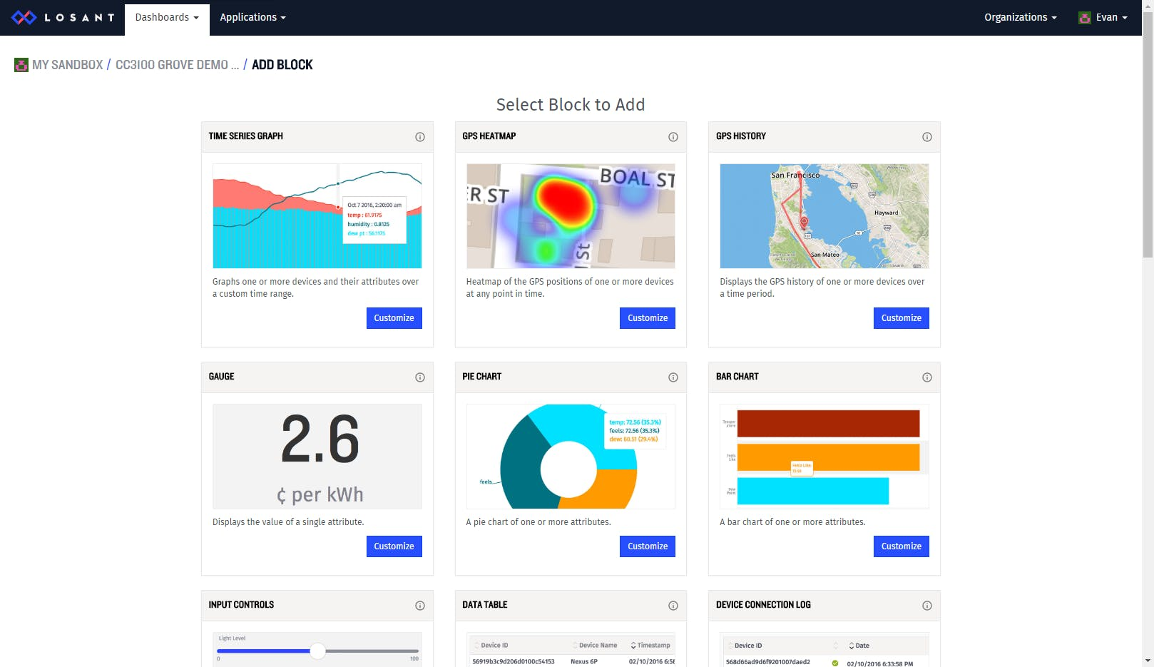 Losant IoT Platform Dashboard Visualizer Types