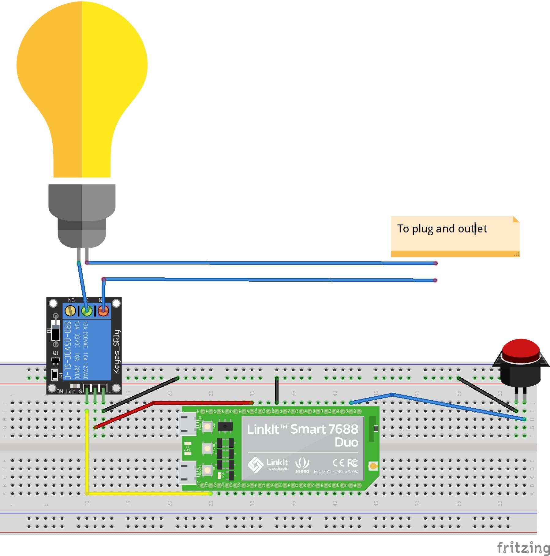 Prototype solution