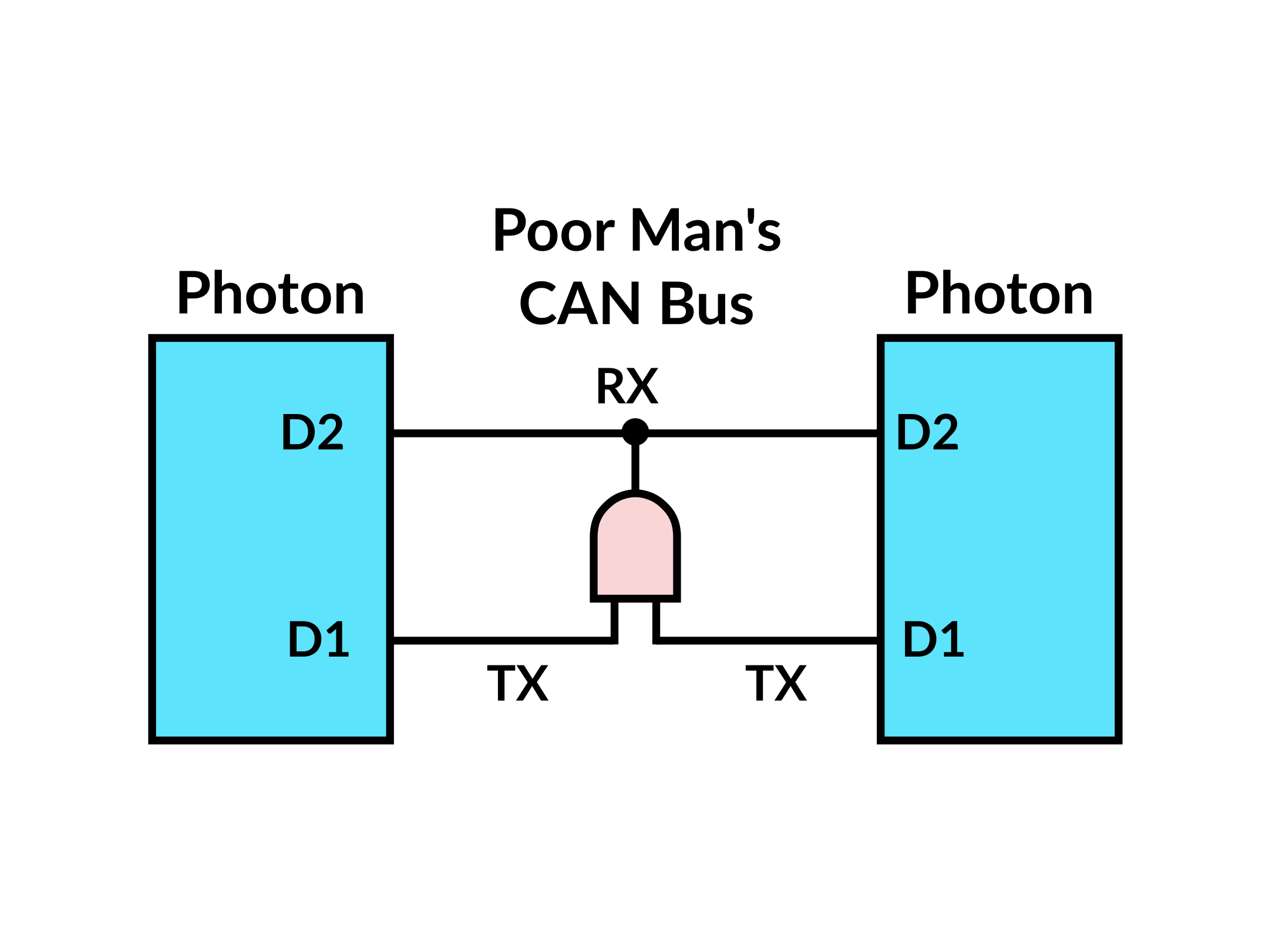 Famous Can Bus Wiring Diagram Composition - Best Images for wiring ...