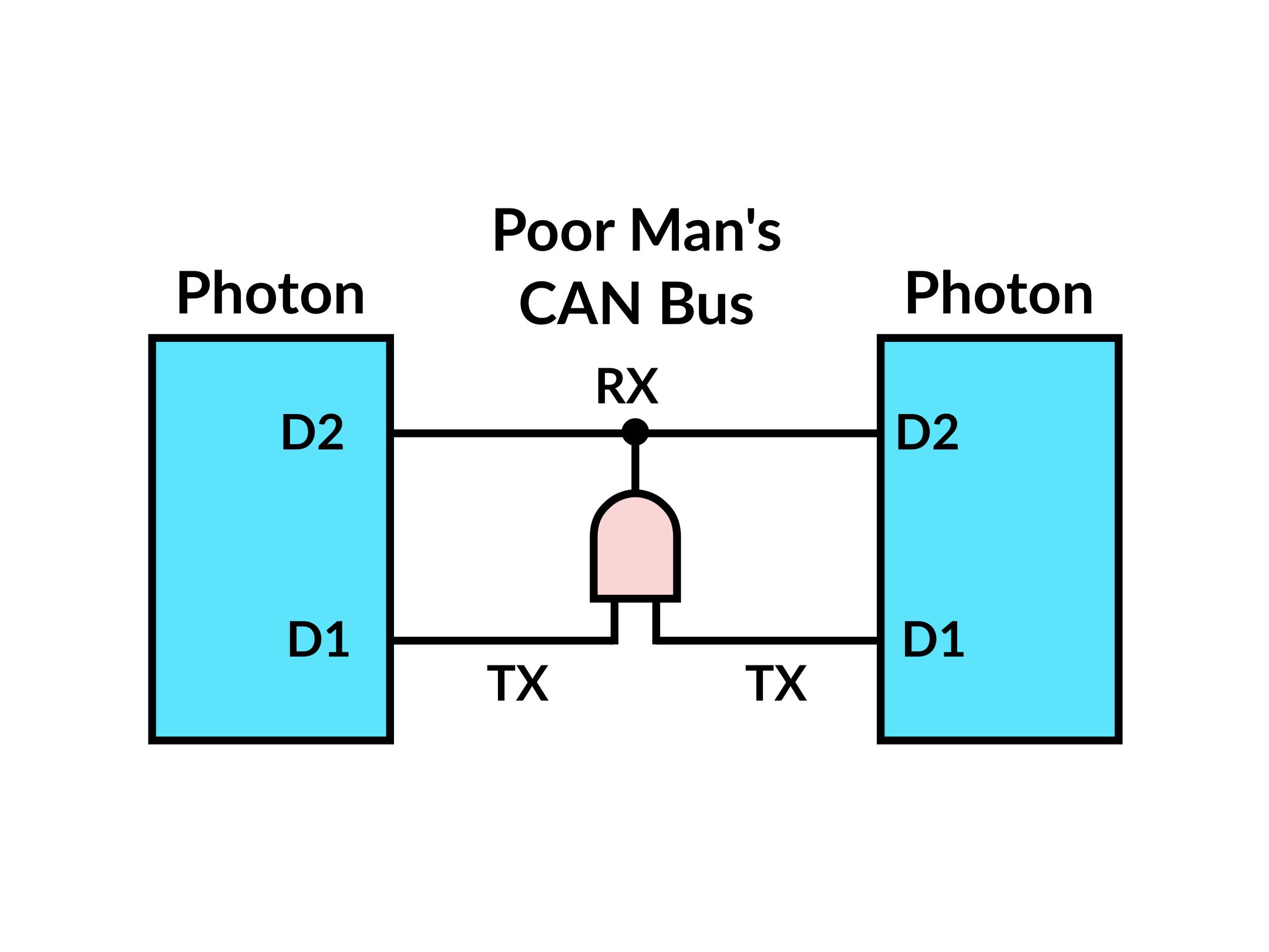 Man Bus Wiring Diagram - Wiring Diagram Library •