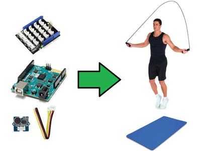 Smart jump rope counter