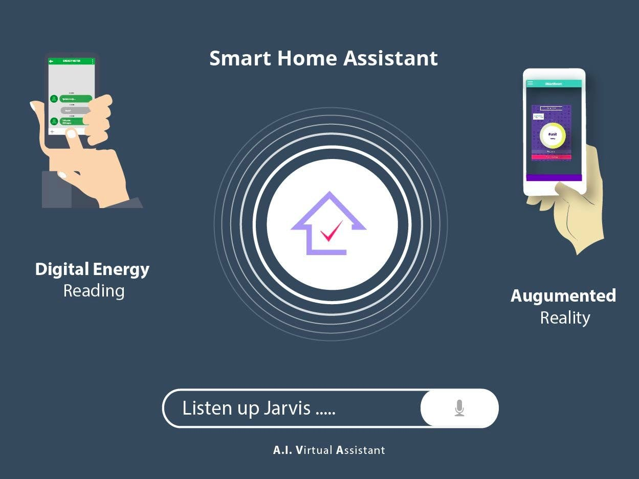 J.A.R.V.I.S. : A Virtual Home Assistant