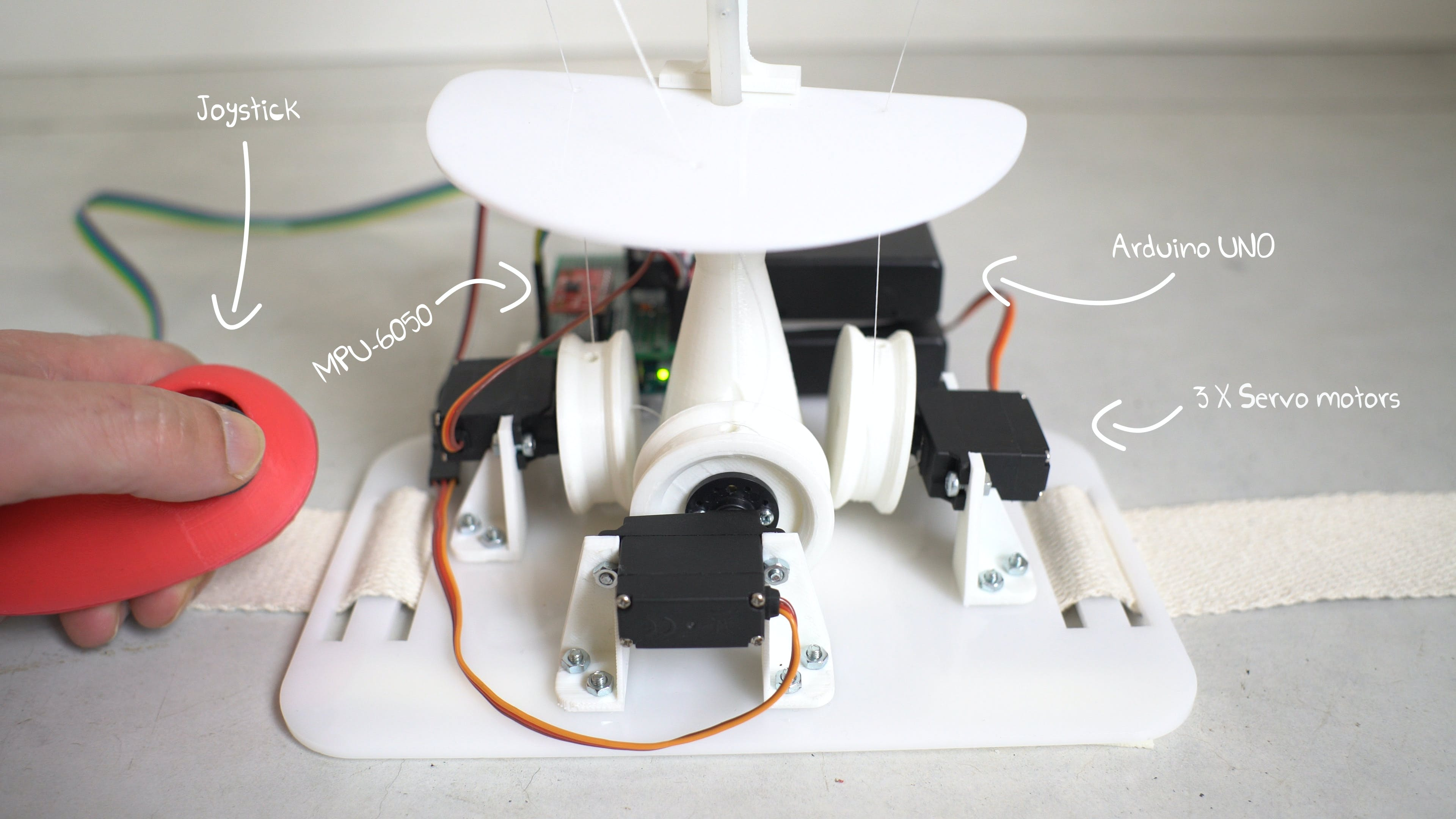 Electronics of Animatronic Tail