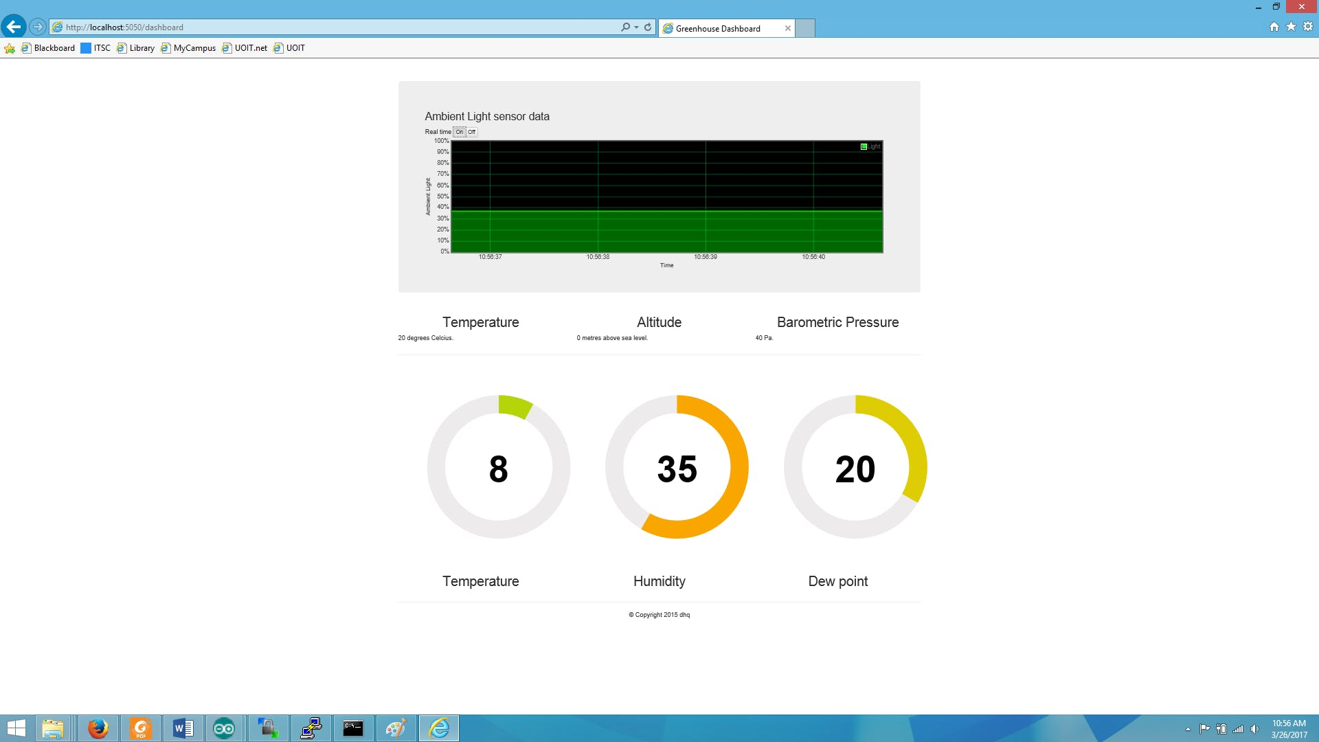 Dashboard running on Linkit