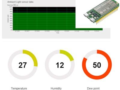 Garden Sensors Dashboard