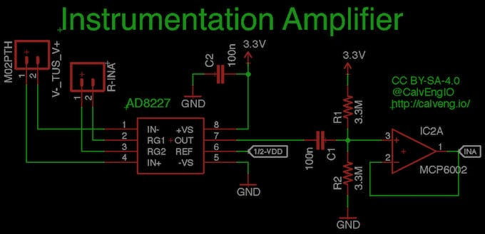 The signal inputs and the gain setting inputs of the instrumentation amplifier are broken out with header pins for easy access. The output of the amplifier is high-pass filtered and centered around half the power supply.