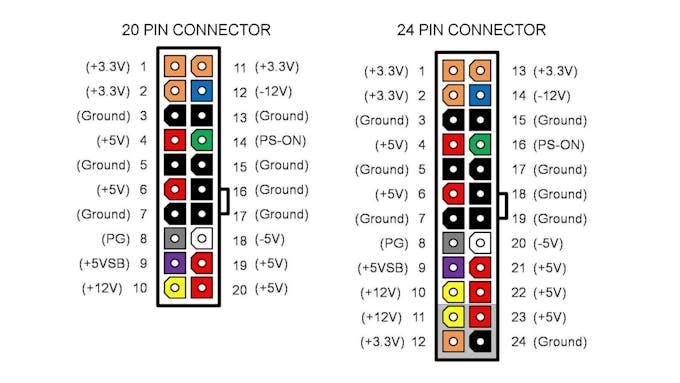 Wiring diagram for standard ATX Power Supplies(Make:)