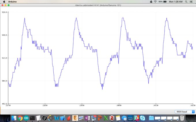 Electrooculogram data as I move my eyes left and right repeatedly.
