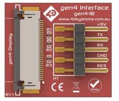 gen4-IB