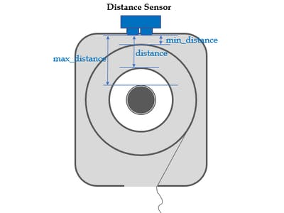 Real-Time Monitoring Toilet Paper via Web Interface