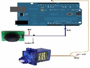 How to  Control Single Servo Motor by Joystick