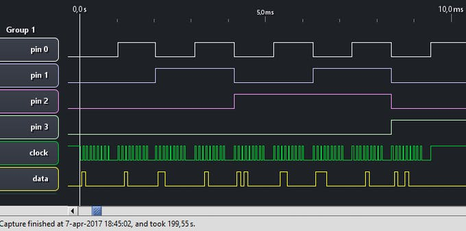 FPGA output pin 0 -> 4, input clock and data lines captured while receiving values 1 -> 9