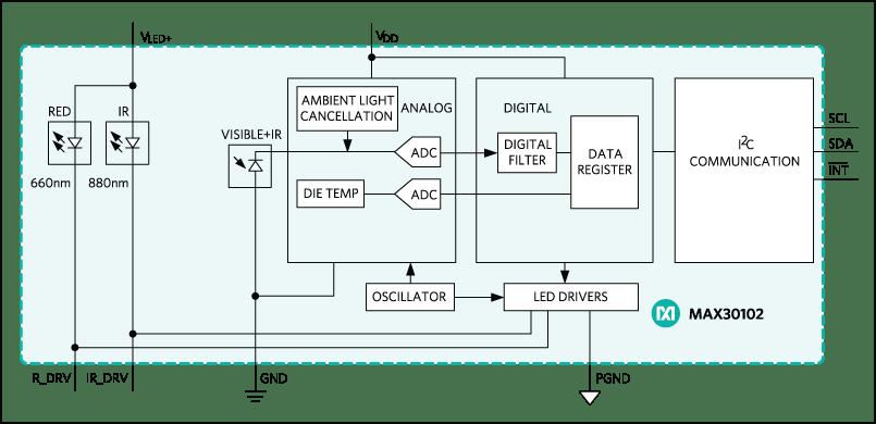 Max30102 functional diagram 836uf6fvws