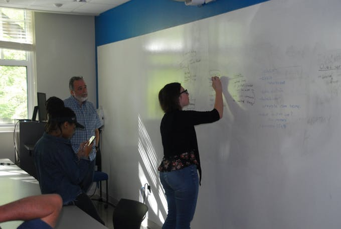 10:30 am Teams have started to share ideas on the whiteboards