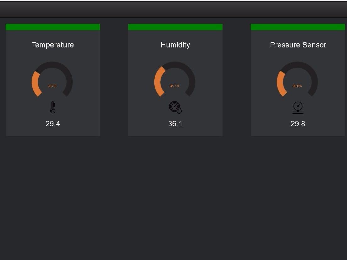 DIY - Smart IOT Control Panel Raspberry PI Zero W