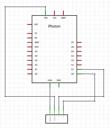 Photon2 qlam0kdbln