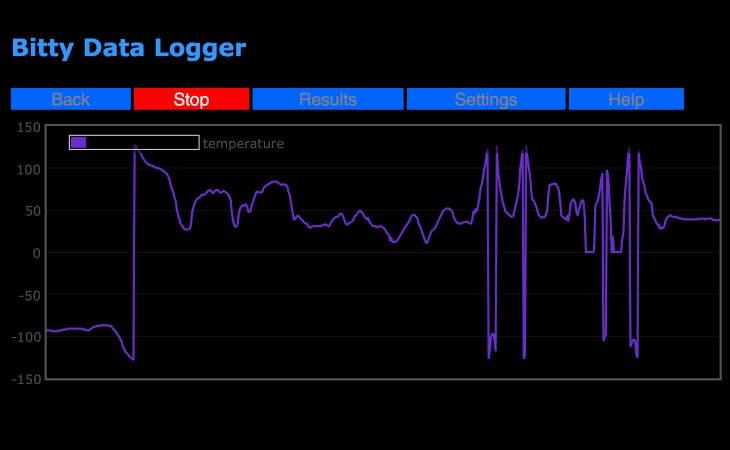 Bitty data logger app charting light readings