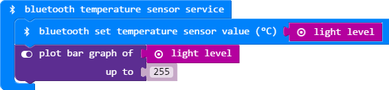 Sending light level instead of temperature...