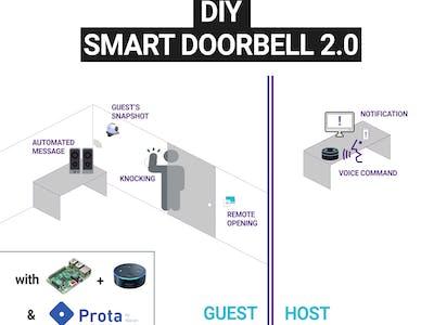 DIY Smart Home Doorbell 2.0 (Works with Alexa)