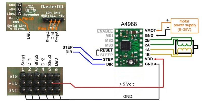 Stepper Motors and Theremino Master - Hackster io