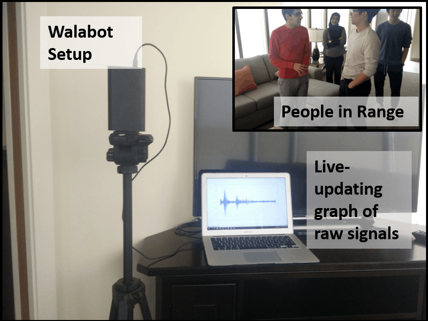 People and Fall Detection with Walabot