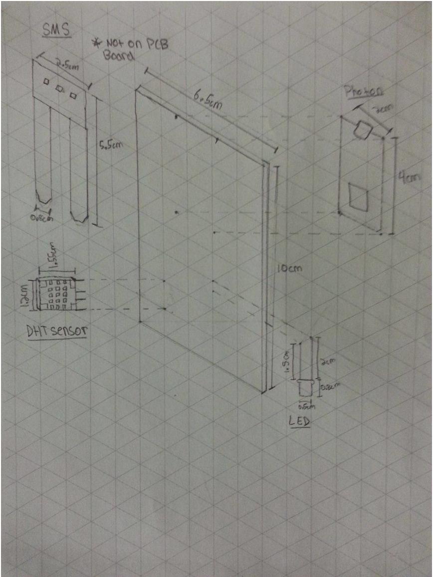 greenhouse temperature  humidity and soil moisture sensor