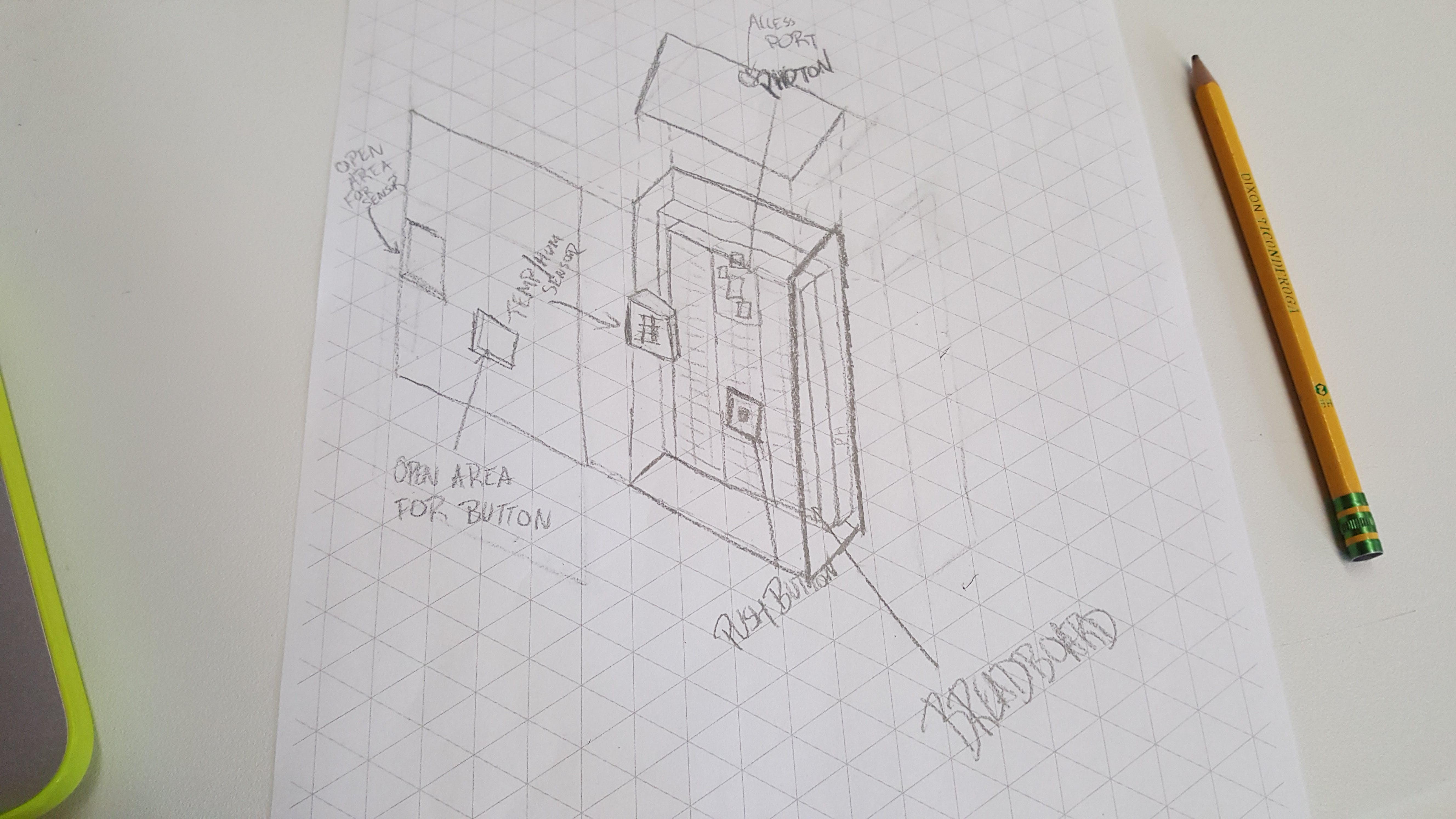 Sketch of our box plans