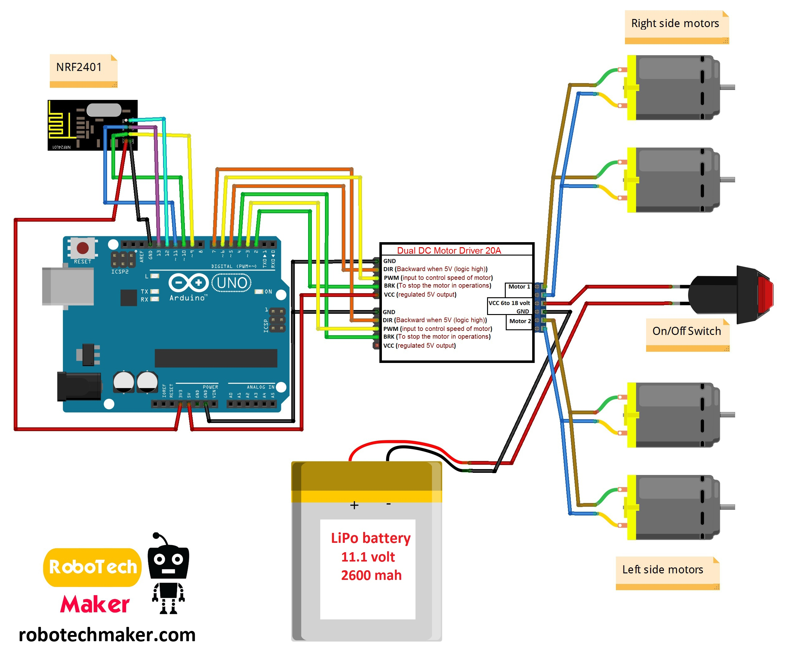 ultimate_offroad_rc_rover_robot_circuit_diagram_fyB5Wz1ft6 the ultimate offroad rc rover hackster io