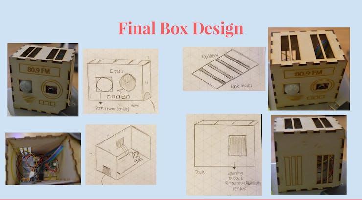Entire Box Design next to original sketches