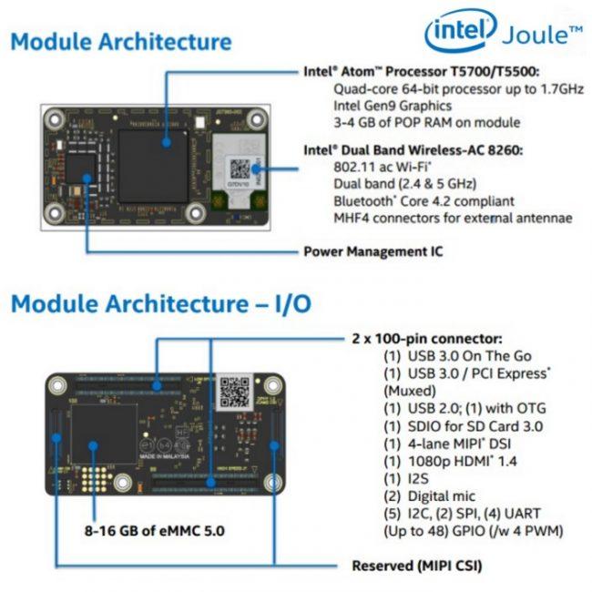 Intel module dgxbe710sr