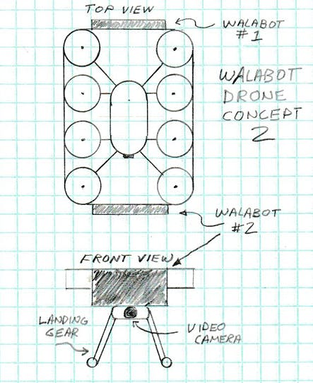Walabot Drone Concept 2
