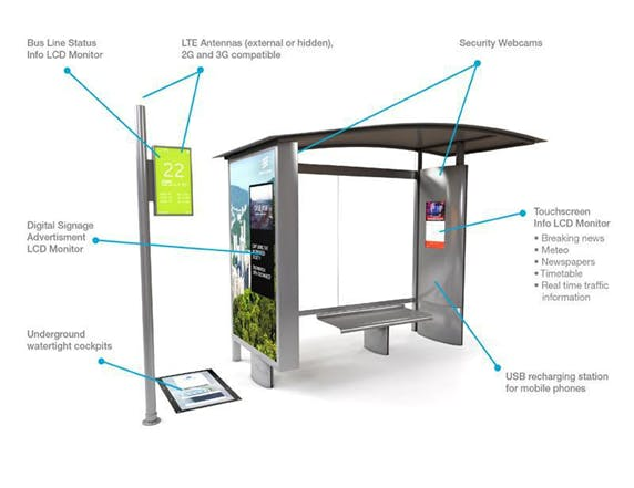 Model Concept Of Connected Bus Shelter