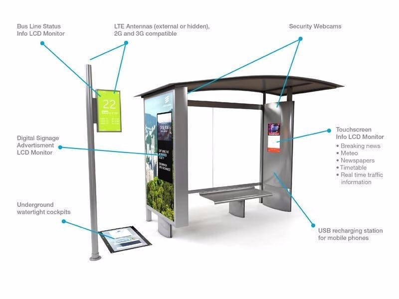 Intelligent Transportation System In City Bus Shelter