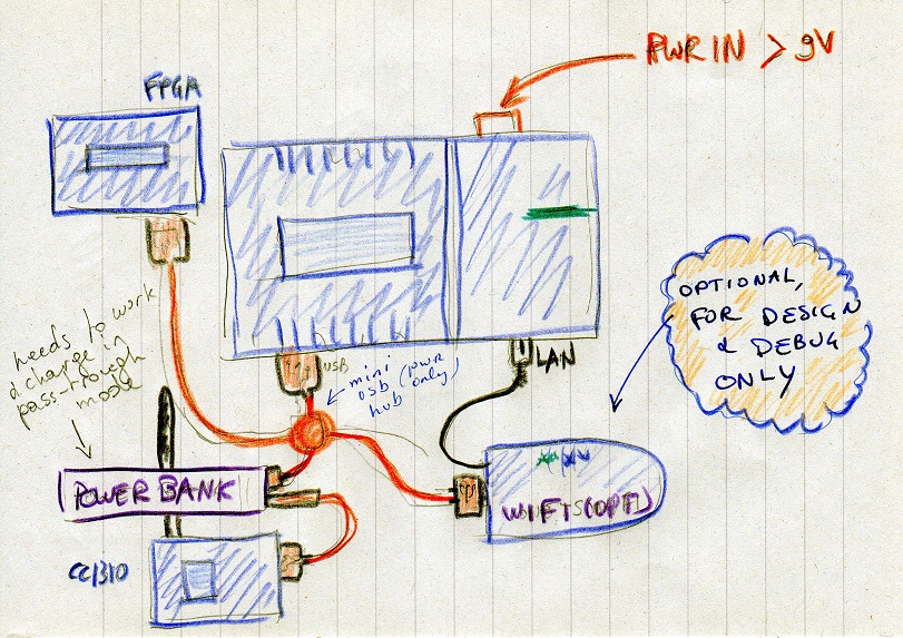 Iot2020 hacksterio010 jopozt3m8v