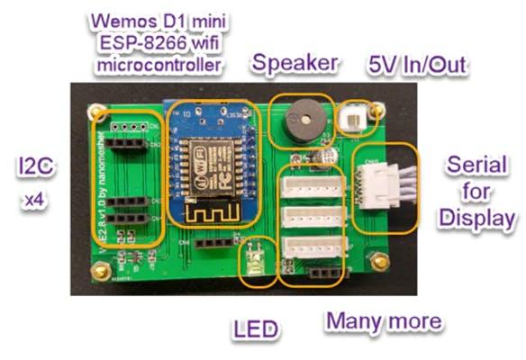 Nanomesher HMI board layout