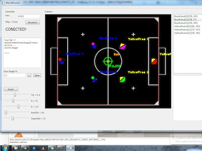 Simulation of a Robot Soccer Team using NEAT
