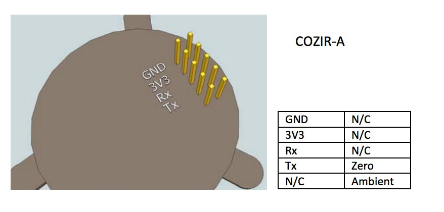 Connections for Cozir CO2 Sensor