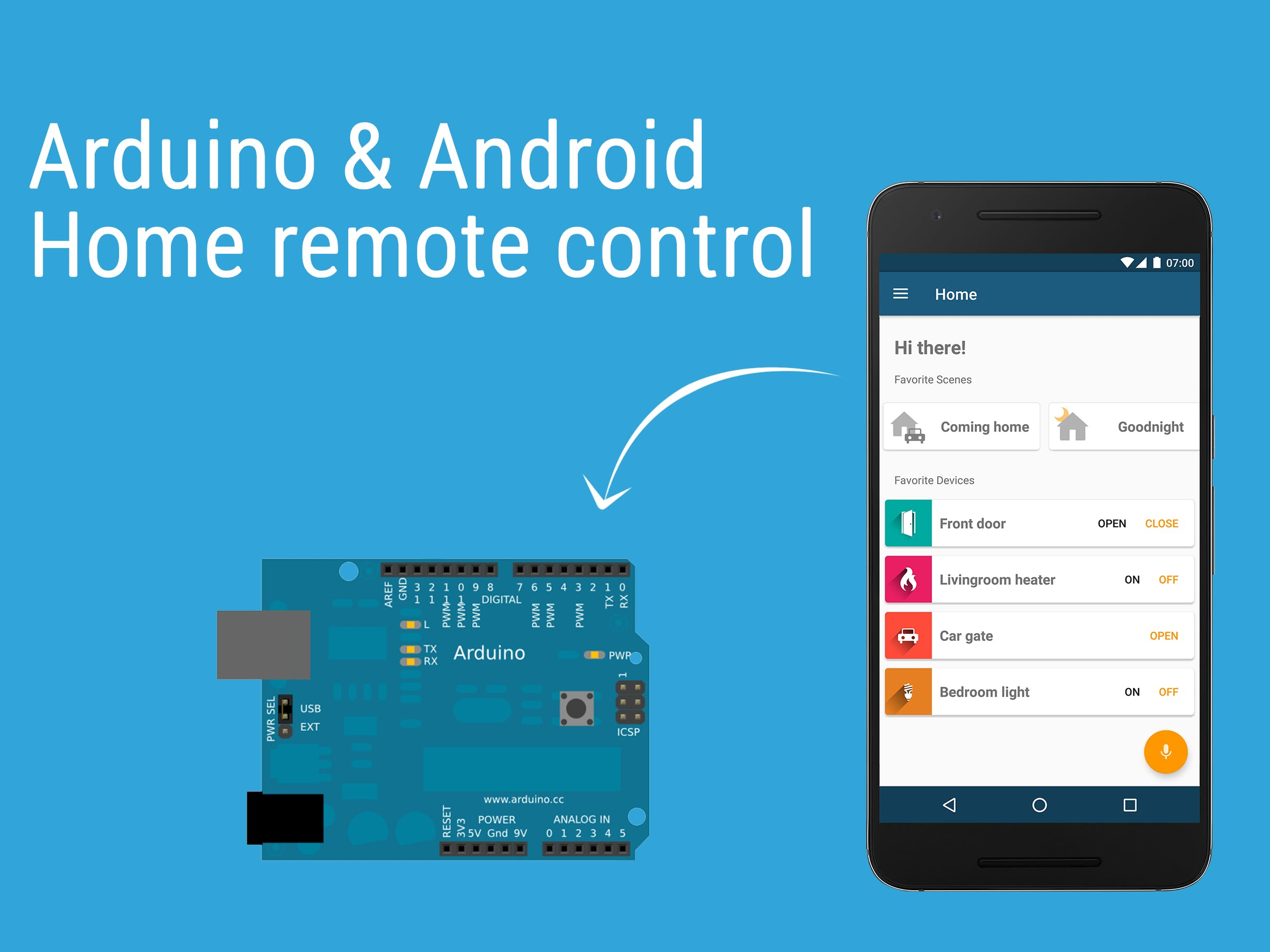 Homotica - a simple, cost-effective home control system