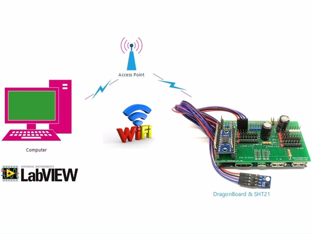 Using WiFi Communication (UDP protocol) - Example 2
