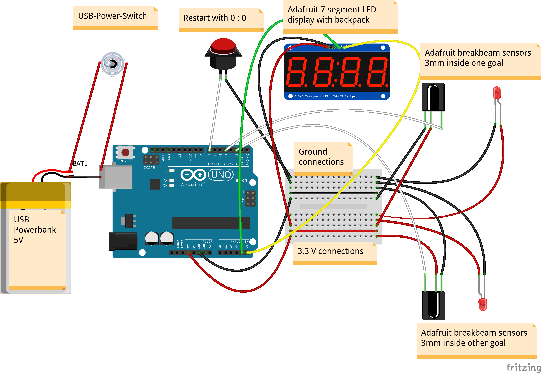 Kicker Led Wiring Diagram Smart Electrical Yamaha Lagenda Automatic Arduino Goal Counter For Table Footballsoccer Hacksteriorhhacksterio At Innovatehouston
