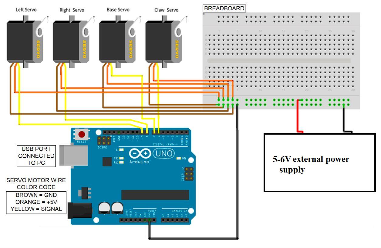 Servo Wiring Schematic - Wiring Diagrams Data Base