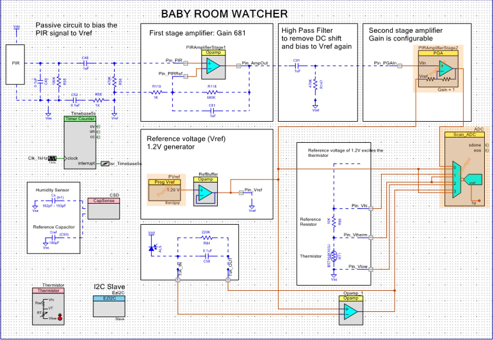 Baby Room Watcher Design