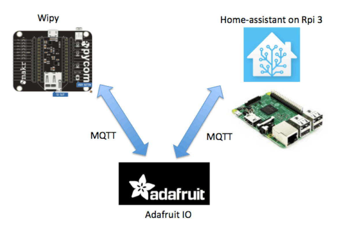 MicroPython Leak Detector with Adafruit and Home Assistant - Hackster io