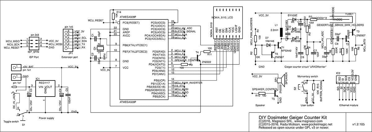 KIT1 latest schematics