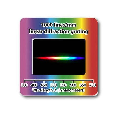 The diffraction grating from Rainbow-Symphony