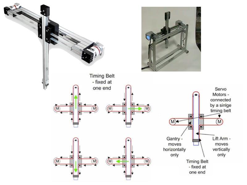 Crazy Engineer's Drawing Robot Arduino GRBL CoreXY Drawbot