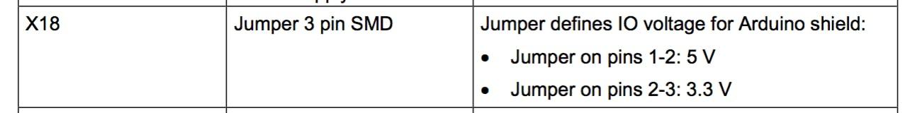 I/O voltage jumper description from the IOT2020 manual.