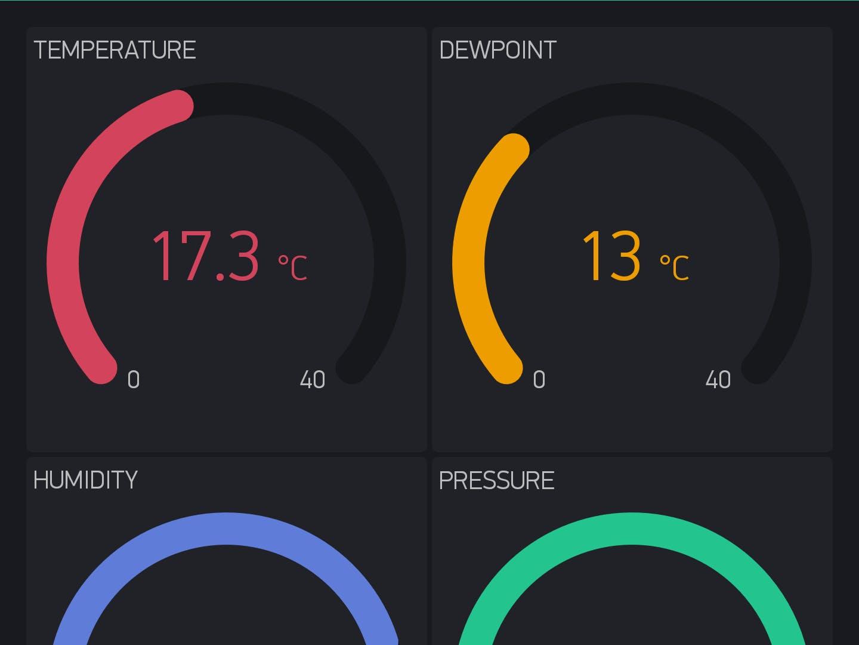 Simple Environmental Monitoring
