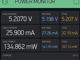 Blynk Power Meter