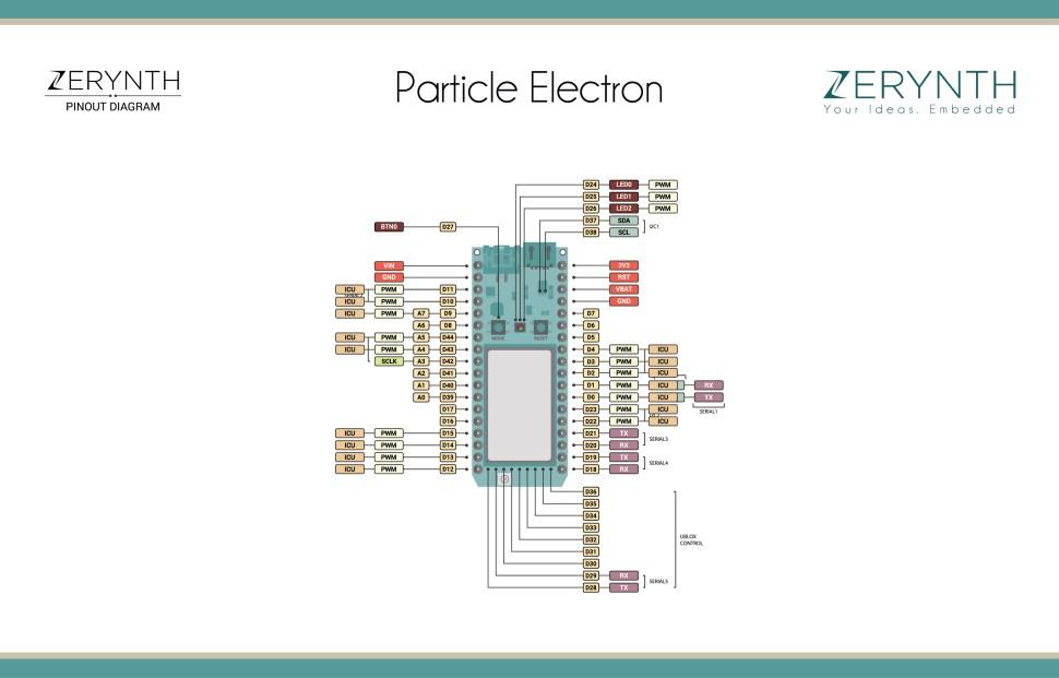 Electron big wbfbhl1gca
